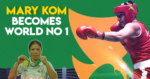 Mary Kom becomes world No 1